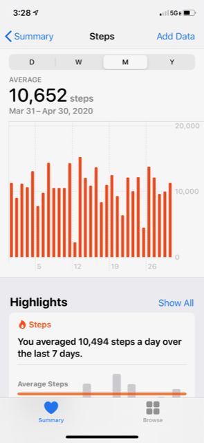average steps in april